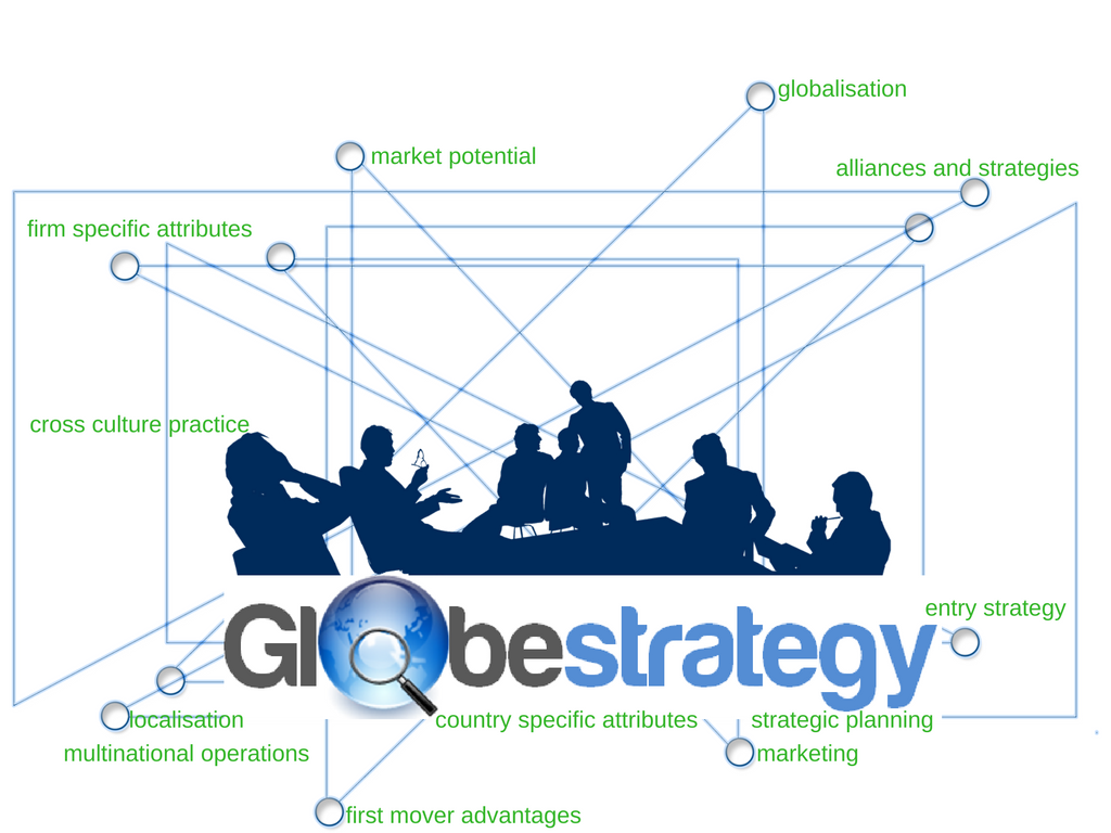 About Globestrategy